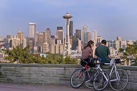 Best Worst American Cities for Economic Vitality